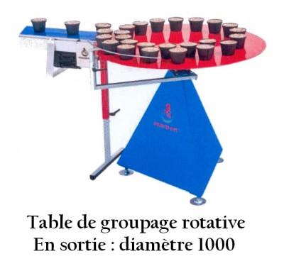 Table de groupage rotative