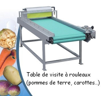 Table de visite à rouleaux